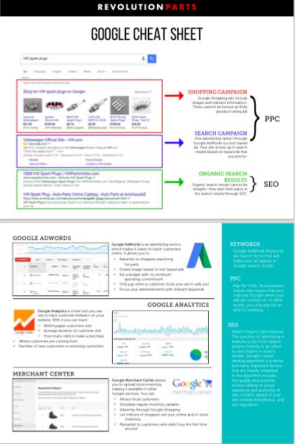 Google_Cheat_Sheet_Image.png
